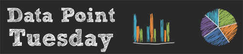 data point tuesday_500