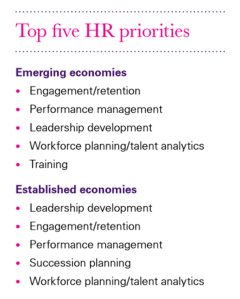 SHL Top 5 HR Priorities 2013