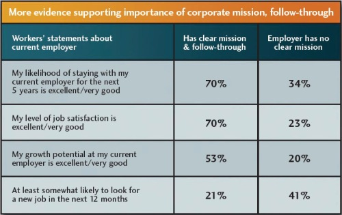 corporate-mission-importance