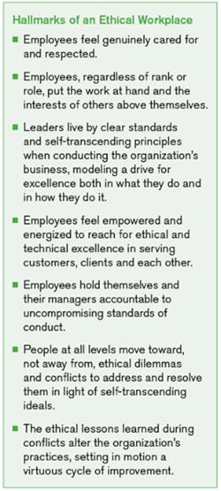 SHRM-Foundation-Ethics