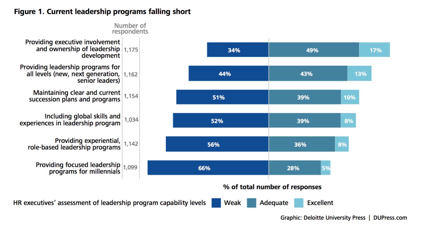 the global challenge frameworks for international human resource management pdf