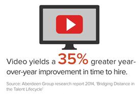 Aberdeen Group Research 2014