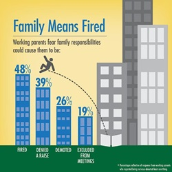 Family Means Fired