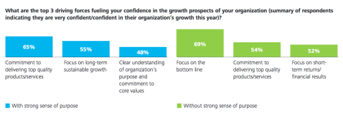 2014 Core Beliefs and Culture Study