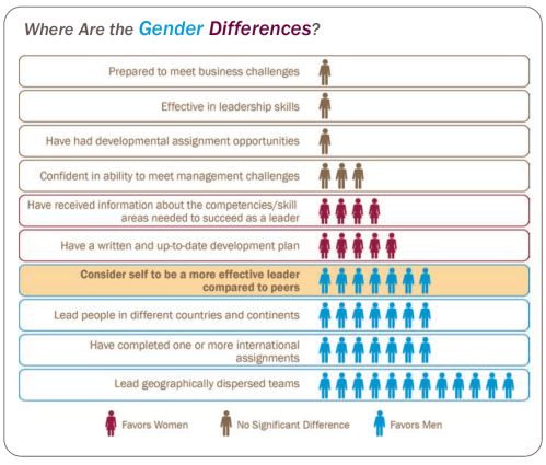 age and sex discrimination essay Are due to gender-based discrimination controls for characteristics such as maternal age and race this in and of itself is evidence of gender discrimination.