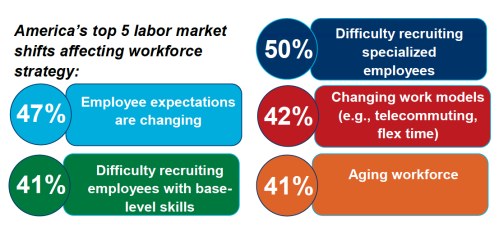 labor-market-shifts