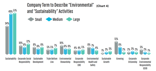 Sept 16 sustainability definitions chart
