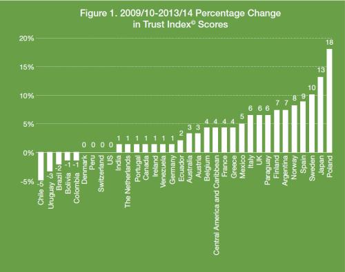 trustindexchange2009-2014