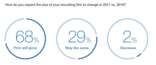 linkedin-2016-global-staffing-trends-1